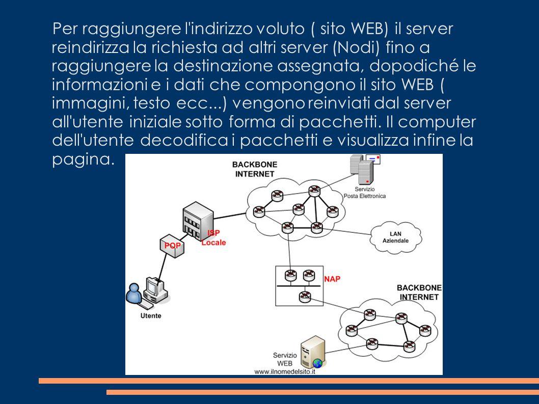 Per raggiungere l'indirizzo voluto ( sito WEB) il server reindirizza la richiesta ad altri server (Nodi) fino a raggiungere la destinazione assegnata,