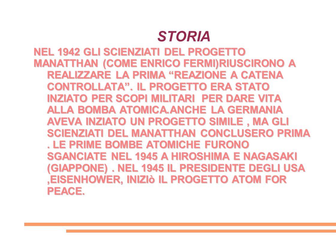 STORIA NEL 1942 GLI SCIENZIATI DEL PROGETTO MANATTHAN (COME ENRICO FERMI)RIUSCIRONO A REALIZZARE LA PRIMA REAZIONE A CATENA CONTROLLATA. IL PROGETTO E