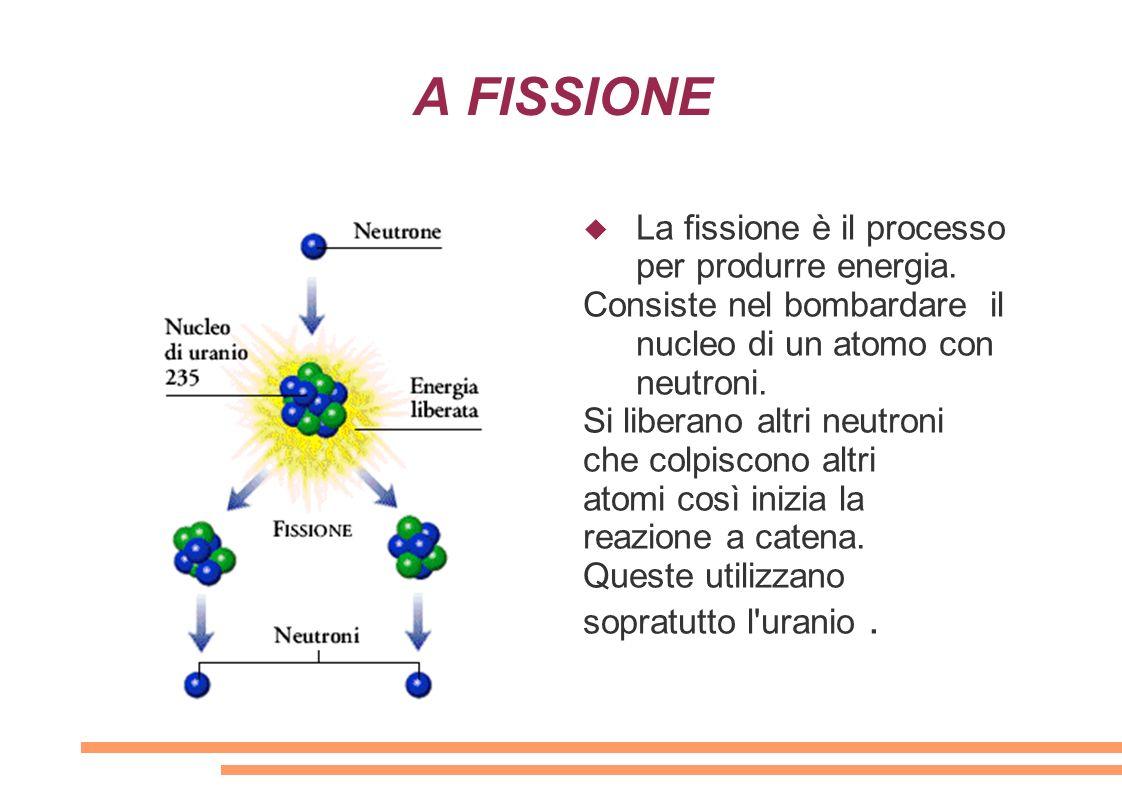 A FISSIONE La fissione è il processo per produrre energia. Consiste nel bombardare il nucleo di un atomo con neutroni. Si liberano altri neutroni che