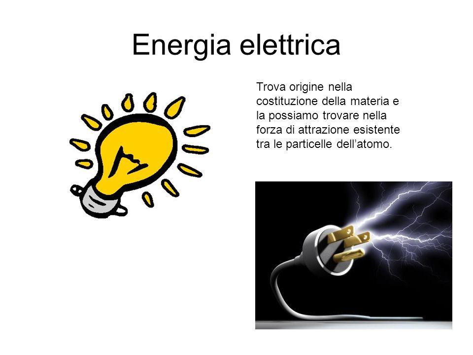 Energia elettrica Trova origine nella costituzione della materia e la possiamo trovare nella forza di attrazione esistente tra le particelle dellatomo