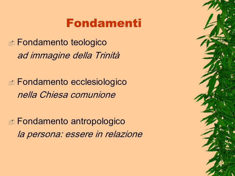 Fondamenti Fondamento teologico ad immagine della Trinità Fondamento ecclesiologico nella Chiesa comunione Fondamento antropologico la persona: essere