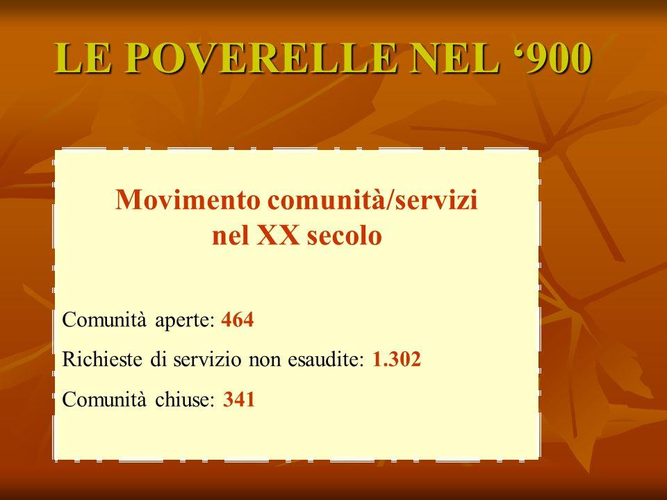 LE POVERELLE NEL 900 Movimento comunità/servizi nel XX secolo Comunità aperte: 464 Richieste di servizio non esaudite: 1.302 Comunità chiuse: 341
