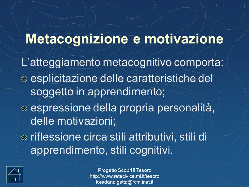 Progetto Scopri il Tesoro http://www.retecivica.mi.it/tesoro loredana.gatta@rcm.inet.it Metacognizione e motivazione Latteggiamento metacognitivo comp