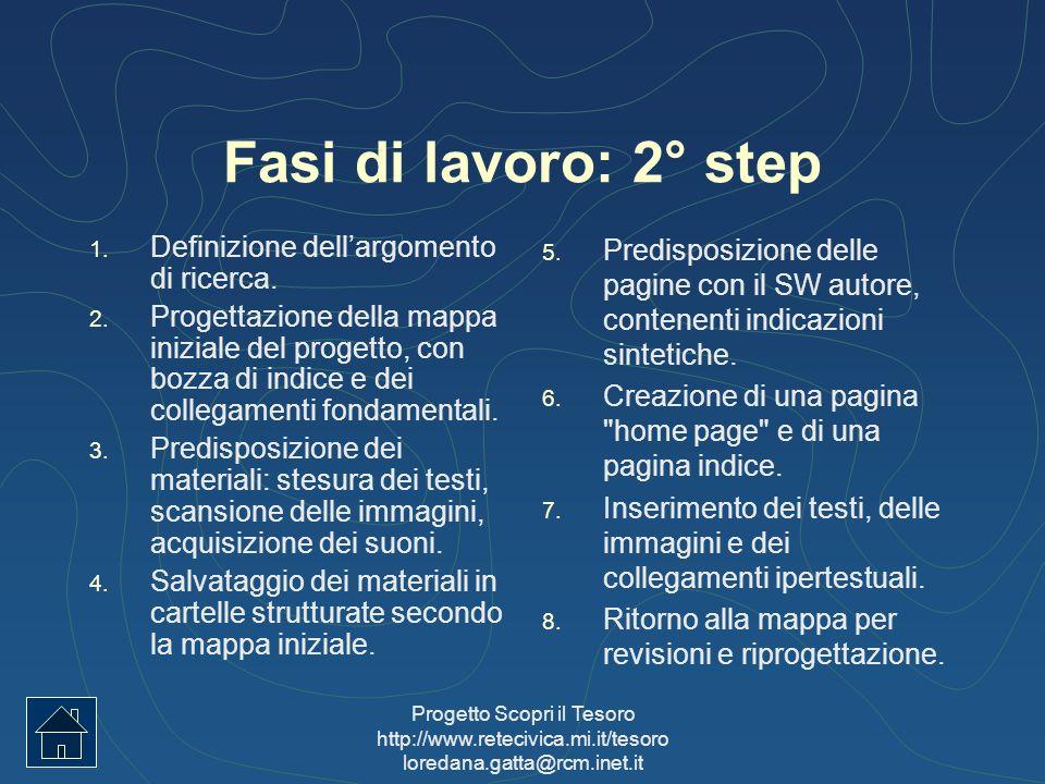 Progetto Scopri il Tesoro http://www.retecivica.mi.it/tesoro loredana.gatta@rcm.inet.it Fasi di lavoro: 2° step 1. Definizione dellargomento di ricerc