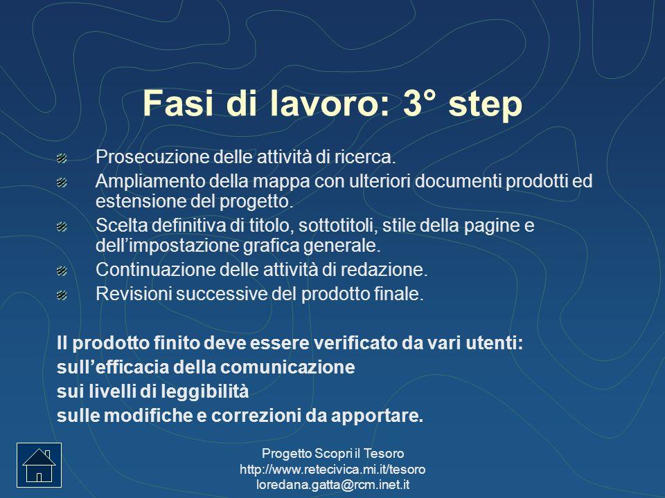 Progetto Scopri il Tesoro http://www.retecivica.mi.it/tesoro loredana.gatta@rcm.inet.it Fasi di lavoro: 3° step Prosecuzione delle attività di ricerca