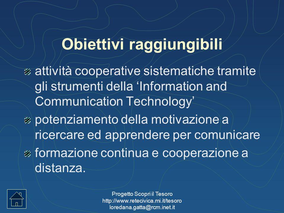 Progetto Scopri il Tesoro http://www.retecivica.mi.it/tesoro loredana.gatta@rcm.inet.it Obiettivi raggiungibili attività cooperative sistematiche tram