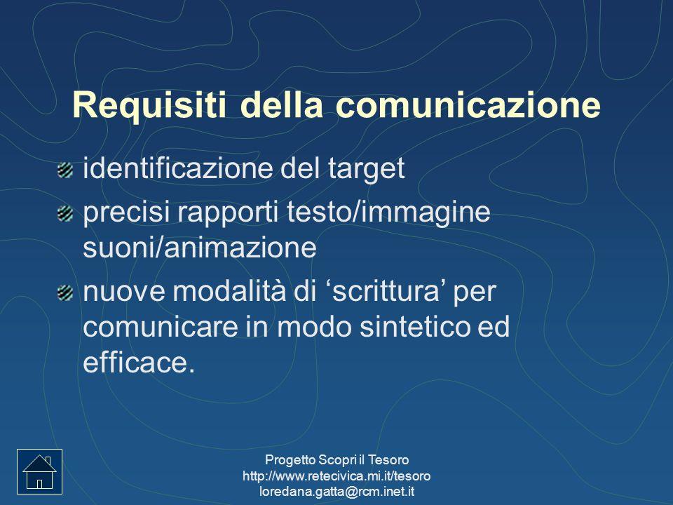 Progetto Scopri il Tesoro http://www.retecivica.mi.it/tesoro loredana.gatta@rcm.inet.it Requisiti della comunicazione identificazione del target preci