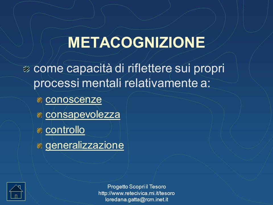 Progetto Scopri il Tesoro http://www.retecivica.mi.it/tesoro loredana.gatta@rcm.inet.it METACOGNIZIONE come capacità di riflettere sui propri processi