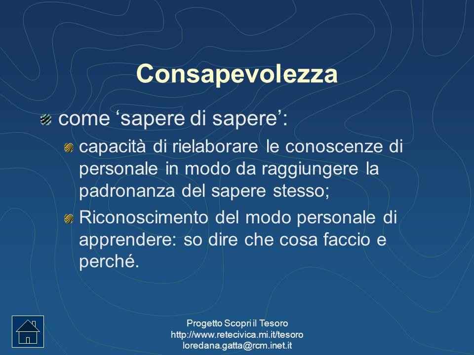 Progetto Scopri il Tesoro http://www.retecivica.mi.it/tesoro loredana.gatta@rcm.inet.it Consapevolezza come sapere di sapere: capacità di rielaborare