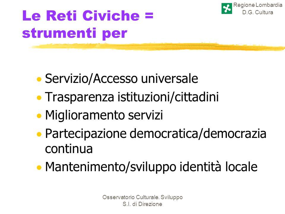 Regione Lombardia D.G. Cultura Osservatorio Culturale. Sviluppo S.I. di Direzione Le Reti Civiche = strumenti per Servizio/Accesso universale Traspare
