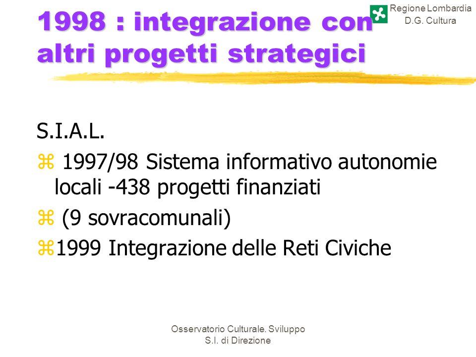 Regione Lombardia D.G. Cultura Osservatorio Culturale. Sviluppo S.I. di Direzione 1998 : integrazione con altri progetti strategici S.I.A.L. z 1997/98