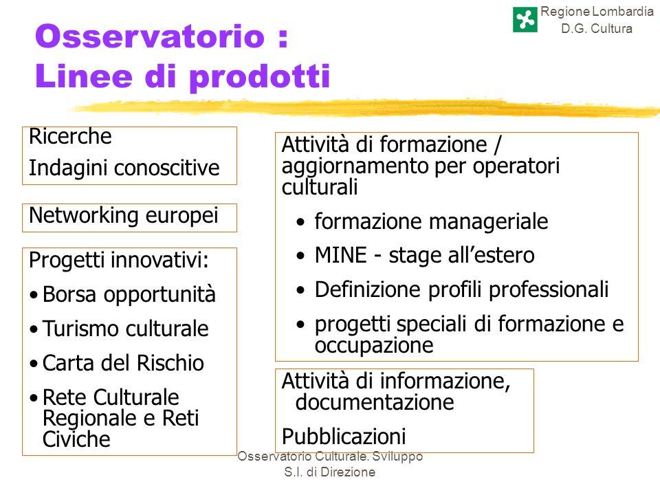 Regione Lombardia D.G.Cultura Osservatorio Culturale.