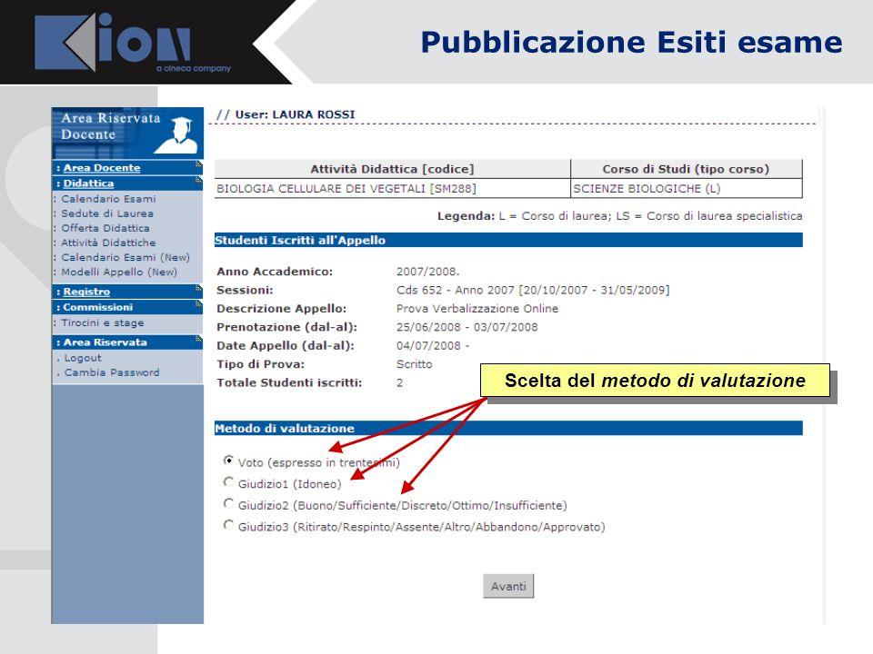 Scelta del metodo di valutazione Pubblicazione Esiti esame