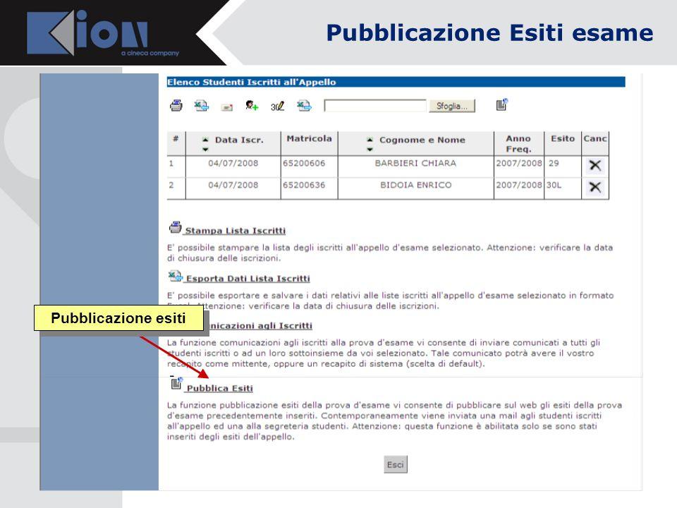Pubblicazione esiti Pubblicazione Esiti esame
