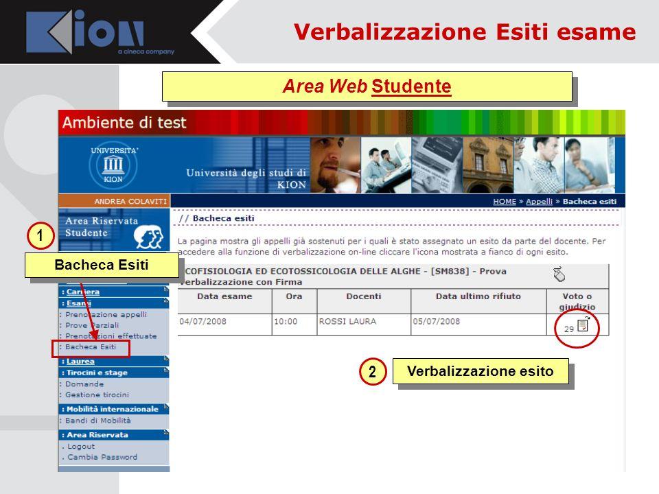 Area Web Studente Bacheca Esiti 1 2 Verbalizzazione esito Verbalizzazione Esiti esame