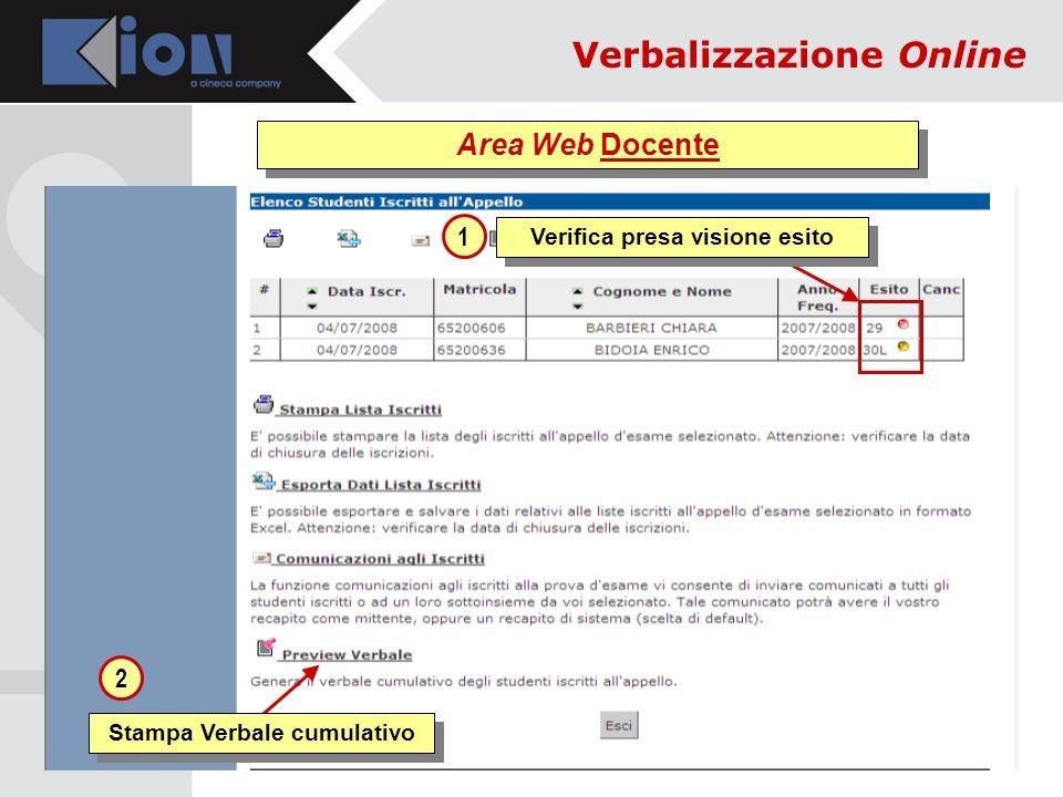 1 2 Verifica presa visione esito Stampa Verbale cumulativo Area Web Docente Verbalizzazione Online