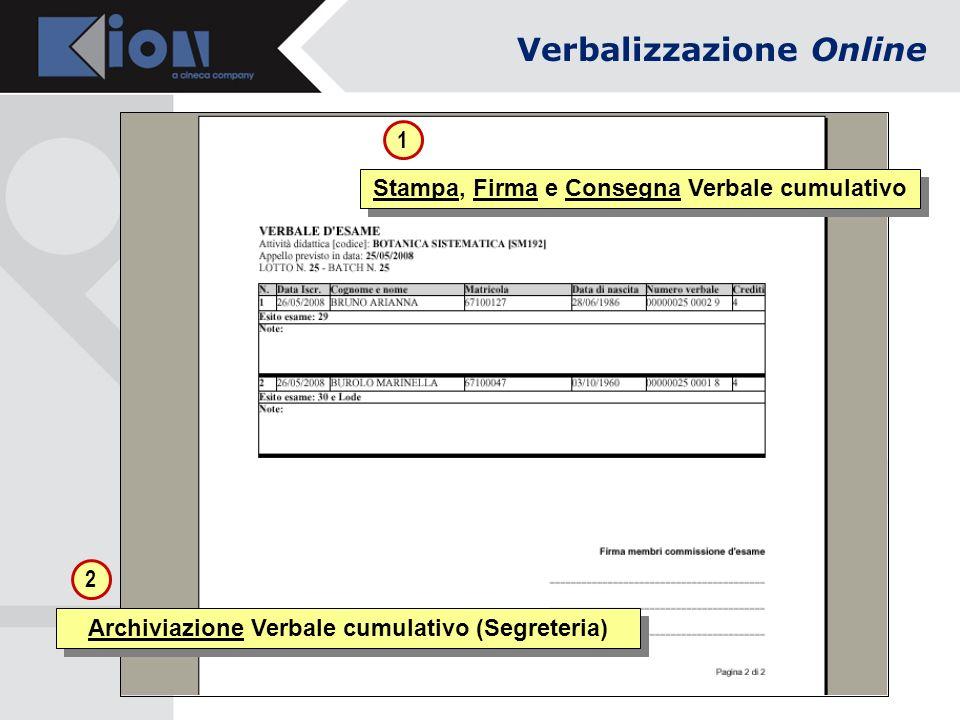Stampa, Firma e Consegna Verbale cumulativo Archiviazione Verbale cumulativo (Segreteria) 1 2 Verbalizzazione Online
