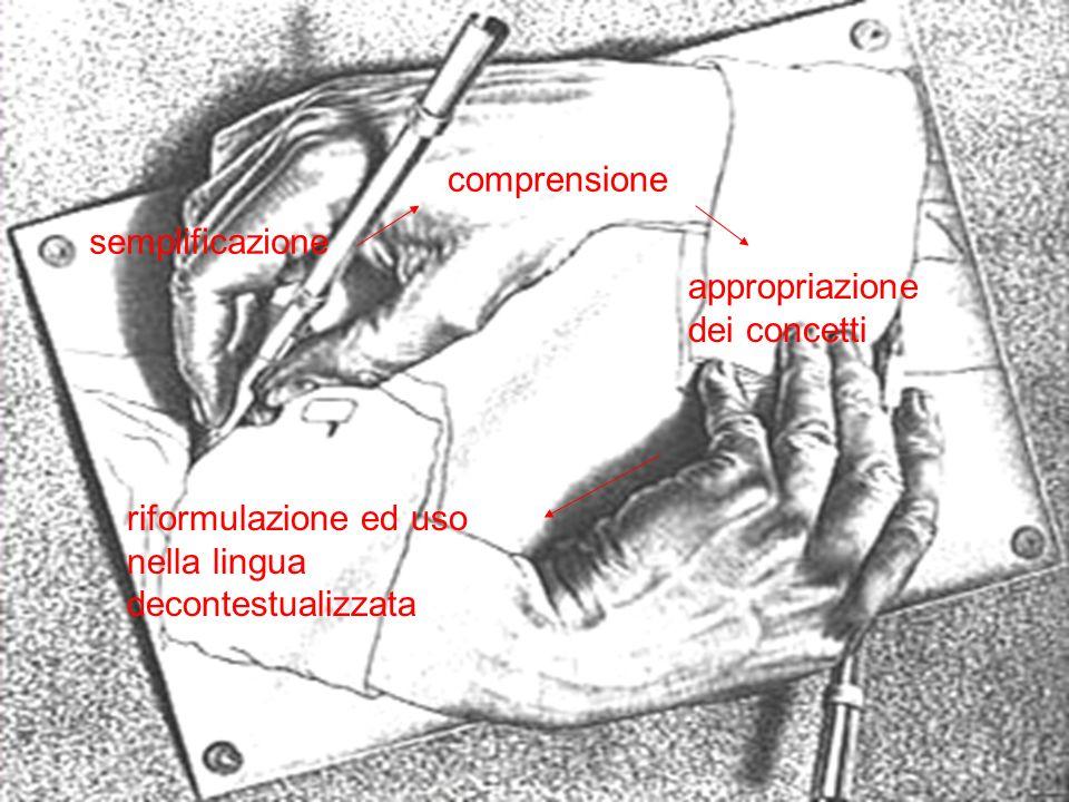 semplificazione comprensione appropriazione dei concetti riformulazione ed uso nella lingua decontestualizzata