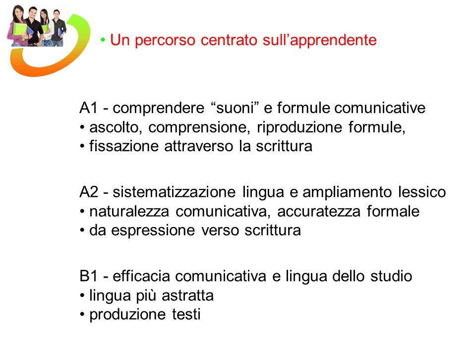 Un percorso centrato sullapprendente A1 - comprendere suoni e formule comunicative ascolto, comprensione, riproduzione formule, fissazione attraverso