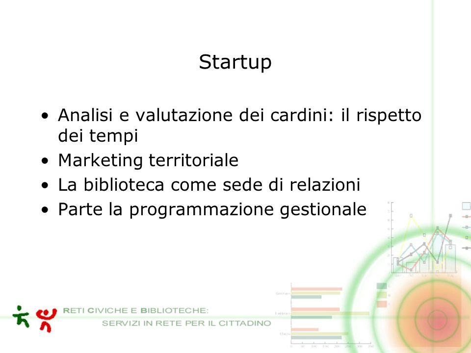 Startup Analisi e valutazione dei cardini: il rispetto dei tempi Marketing territoriale La biblioteca come sede di relazioni Parte la programmazione gestionale