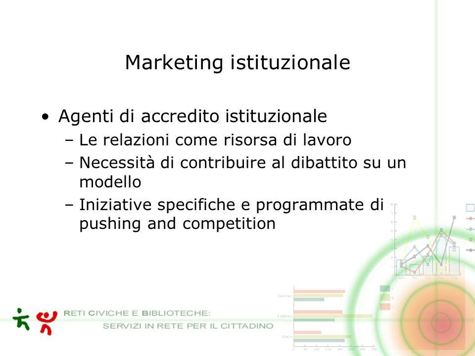 Marketing istituzionale Agenti di accredito istituzionale –Le relazioni come risorsa di lavoro –Necessità di contribuire al dibattito su un modello –Iniziative specifiche e programmate di pushing and competition