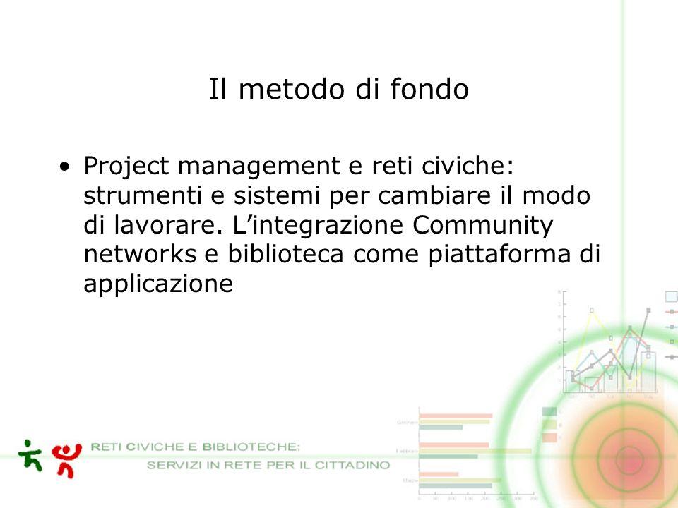 Il metodo di fondo Project management e reti civiche: strumenti e sistemi per cambiare il modo di lavorare.