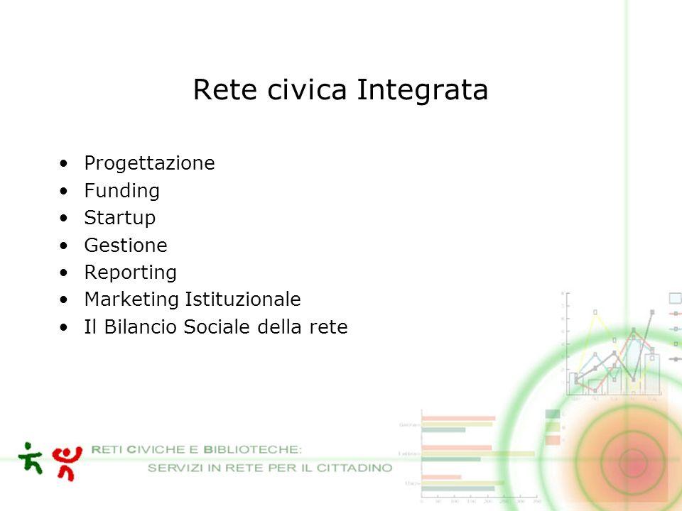 Rete civica Integrata Progettazione Funding Startup Gestione Reporting Marketing Istituzionale Il Bilancio Sociale della rete