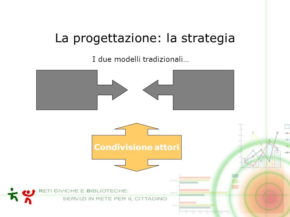 La progettazione: la strategia Bottom-upTop-down I due modelli tradizionali… Condivisione attori
