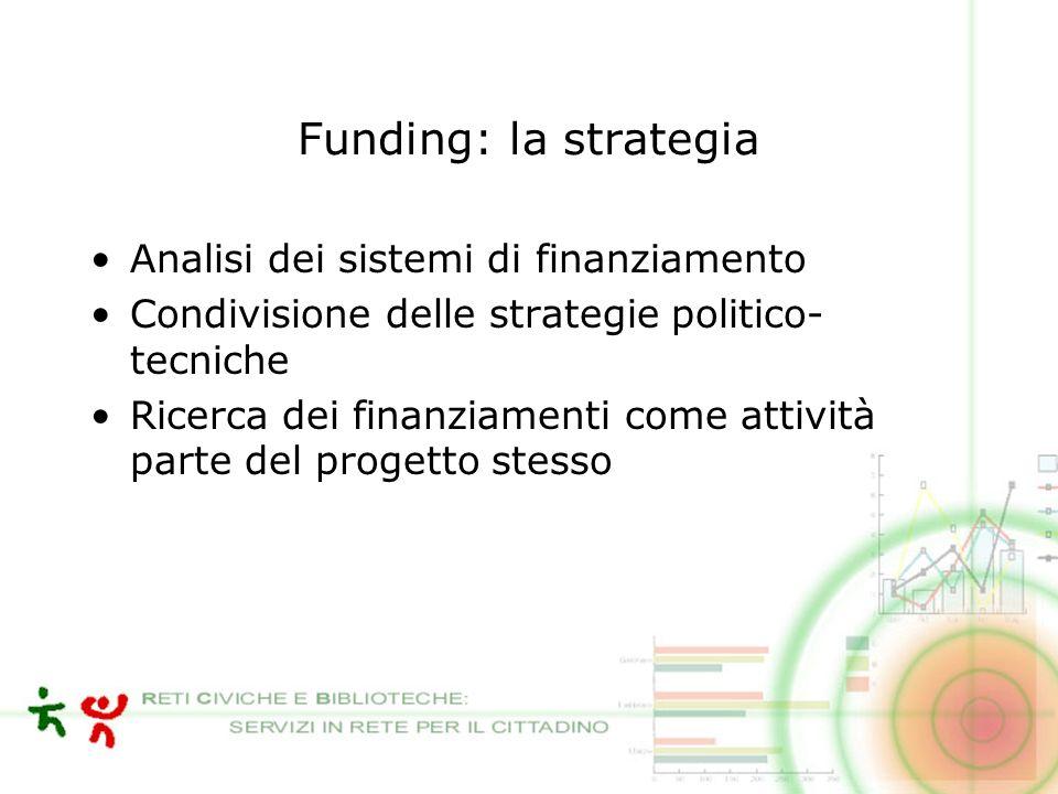 Funding: la strategia Analisi dei sistemi di finanziamento Condivisione delle strategie politico- tecniche Ricerca dei finanziamenti come attività parte del progetto stesso