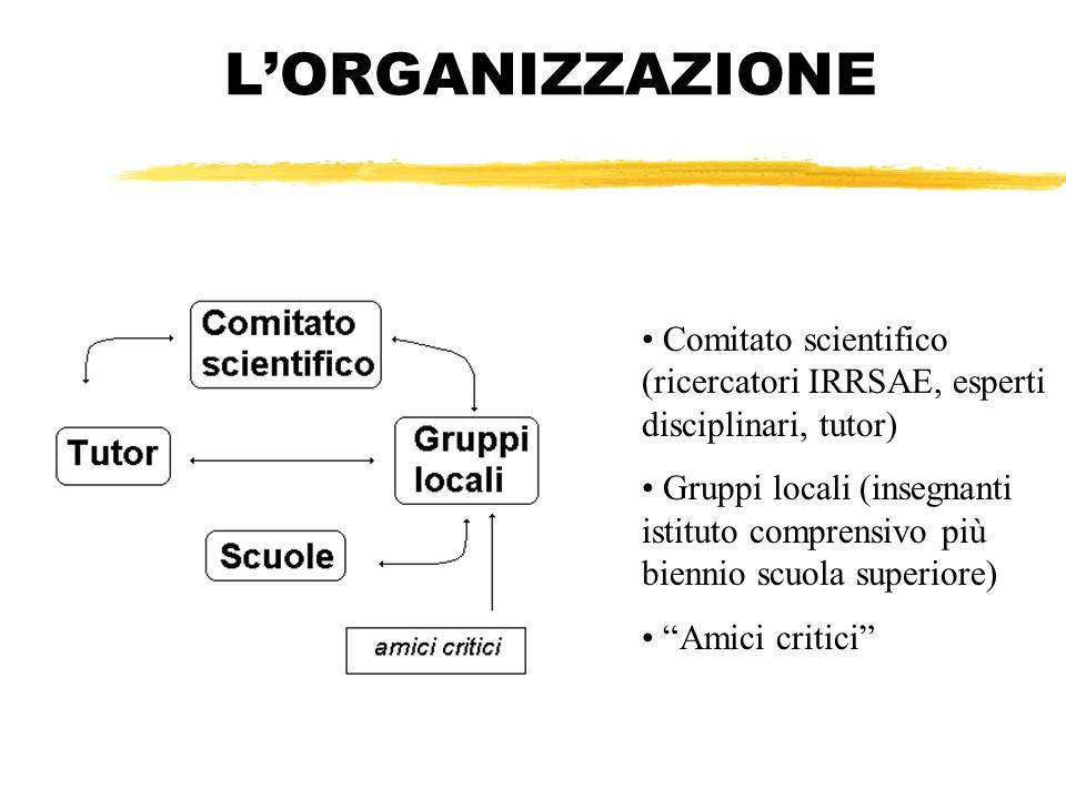 LORGANIZZAZIONE Comitato scientifico (ricercatori IRRSAE, esperti disciplinari, tutor) Gruppi locali (insegnanti istituto comprensivo più biennio scuo