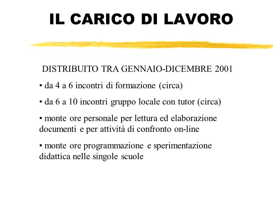 IL CARICO DI LAVORO DISTRIBUITO TRA GENNAIO-DICEMBRE 2001 da 4 a 6 incontri di formazione (circa) da 6 a 10 incontri gruppo locale con tutor (circa) m
