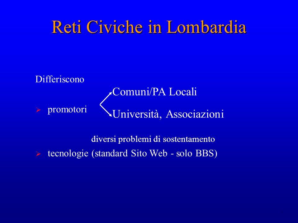 4 Differiscono promotori diversi problemi di sostentamento tecnologie (standard Sito Web - solo BBS) Reti Civiche in Lombardia Comuni/PA Locali Università, Associazioni