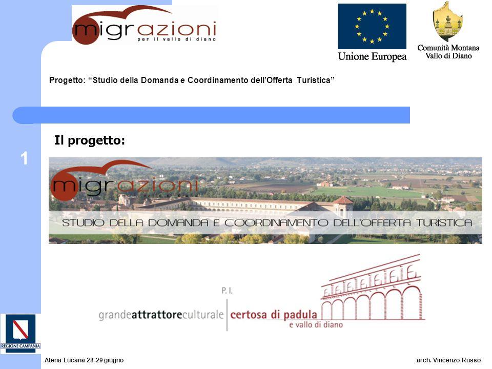 1 Progetto: Studio della Domanda e Coordinamento dellOfferta Turistica Il progetto: Atena Lucana 28-29 giugno arch. Vincenzo Russo