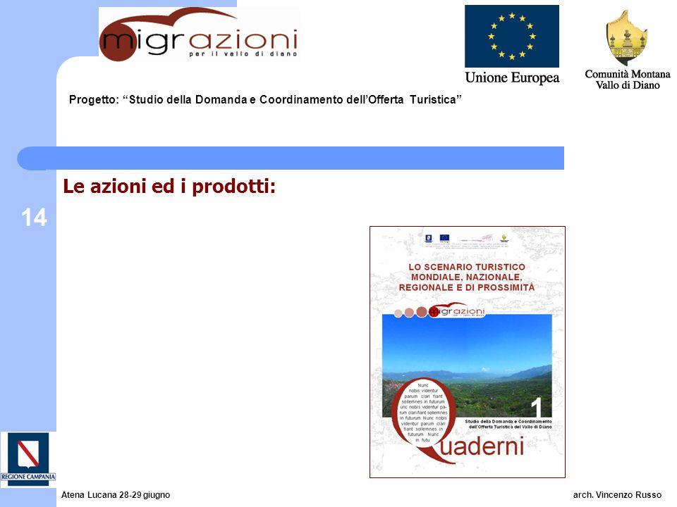 14 Progetto: Studio della Domanda e Coordinamento dellOfferta Turistica Le azioni ed i prodotti: Atena Lucana 28-29 giugno arch. Vincenzo Russo