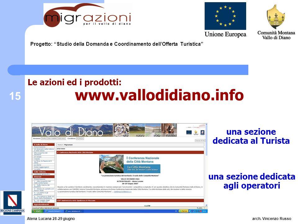 15 Progetto: Studio della Domanda e Coordinamento dellOfferta Turistica Le azioni ed i prodotti: www.vallodidiano.info Atena Lucana 28-29 giugno arch.