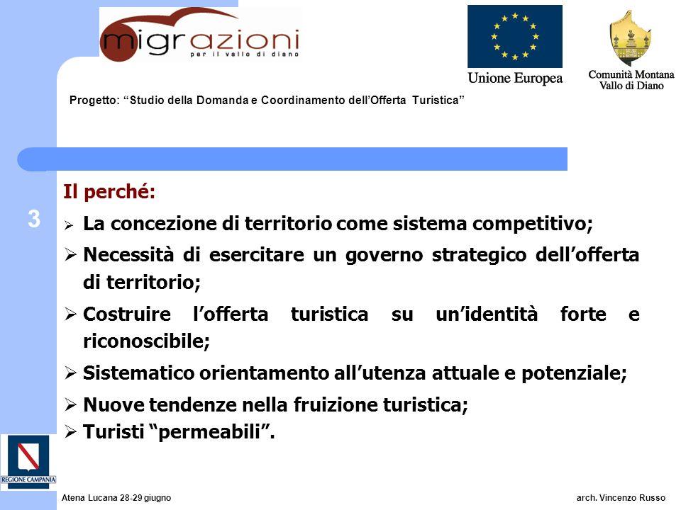 3 Progetto: Studio della Domanda e Coordinamento dellOfferta Turistica Il perché: La concezione di territorio come sistema competitivo; Necessità di e