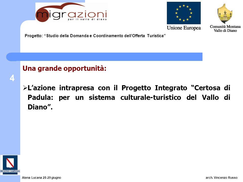 4 Progetto: Studio della Domanda e Coordinamento dellOfferta Turistica Una grande opportunità: Lazione intrapresa con il Progetto Integrato Certosa di