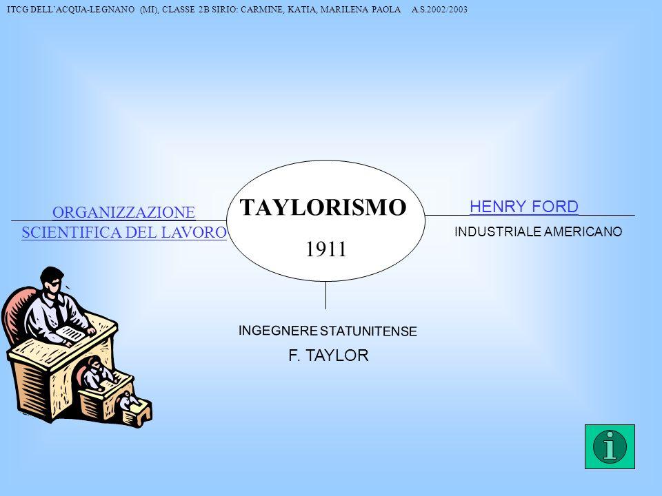 PARCELLIZZAZIONE COTTIMO AUMENTO DEI SALARI AUMENTO DEI CONSUMI PROGRAMMAZIONE E CONTROLLO FASI DI LAVORAZIONE ORGANIZZAZIONE SCIENTIFICA DEL LAVORO ITCG DELLACQUA-LEGNANO (MI), CLASSE 2B SIRIO: CARMINE, KATIA, MARILENA PAOLA A.S.2002/2003