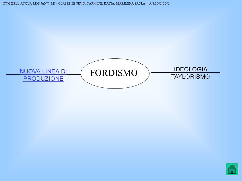IDEOLOGIA TAYLORISMO FORDISMO NUOVA LINEA DI PRODUZIONE ITCG DELLACQUA-LEGNANO MI), CLASSE 2B SIRIO: CARMINE, KATIA, MARILENA PAOLA A.S.2002/2003