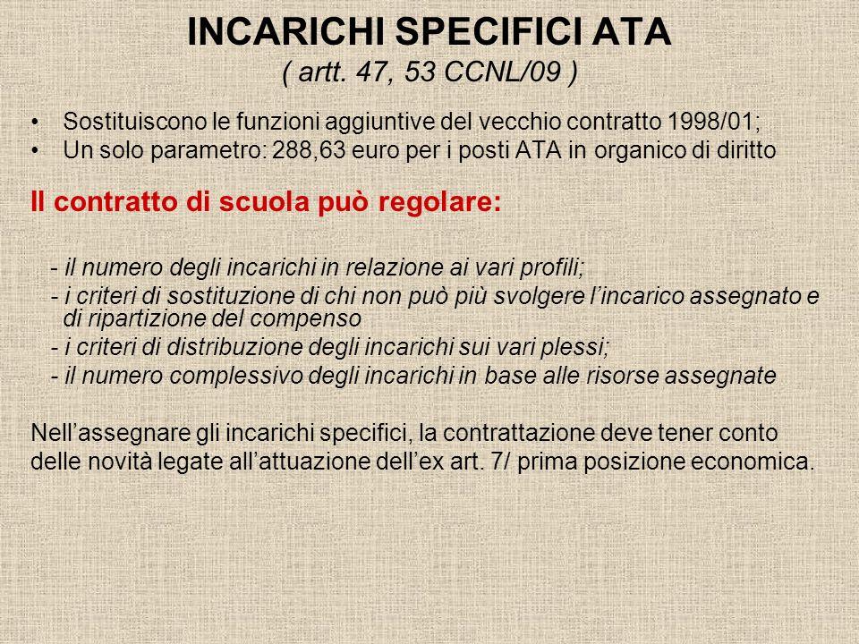 INCARICHI SPECIFICI ATA ( artt. 47, 53 CCNL/09 ) Sostituiscono le funzioni aggiuntive del vecchio contratto 1998/01; Un solo parametro: 288,63 euro pe