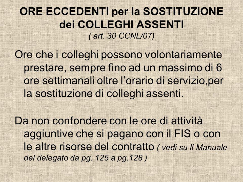 ORE ECCEDENTI per la SOSTITUZIONE dei COLLEGHI ASSENTI ( art. 30 CCNL/07) Ore che i colleghi possono volontariamente prestare, sempre fino ad un massi