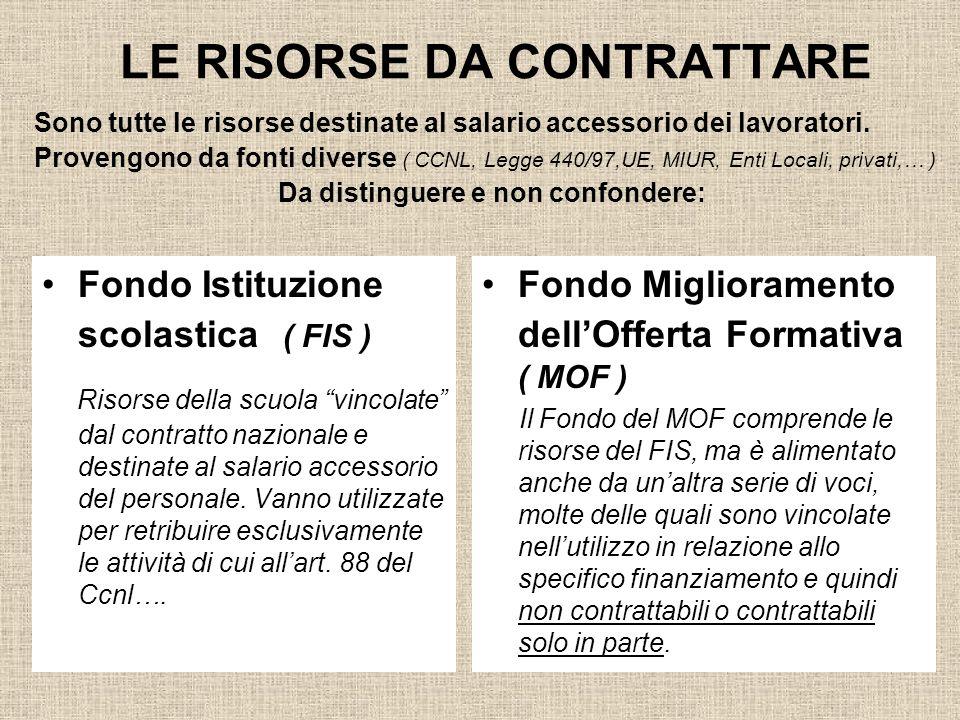 LE RISORSE DA CONTRATTARE Fondo Istituzione scolastica ( FIS ) Risorse della scuola vincolate dal contratto nazionale e destinate al salario accessori