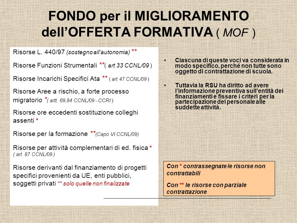 FONDO per il MIGLIORAMENTO dellOFFERTA FORMATIVA ( MOF ) Risorse L. 440/97 (sostegno allautonomia) ** Risorse Funzioni Strumentali ** ( art 33 CCNL/09