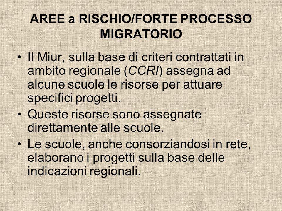 AREE a RISCHIO/FORTE PROCESSO MIGRATORIO Il Miur, sulla base di criteri contrattati in ambito regionale (CCRI) assegna ad alcune scuole le risorse per
