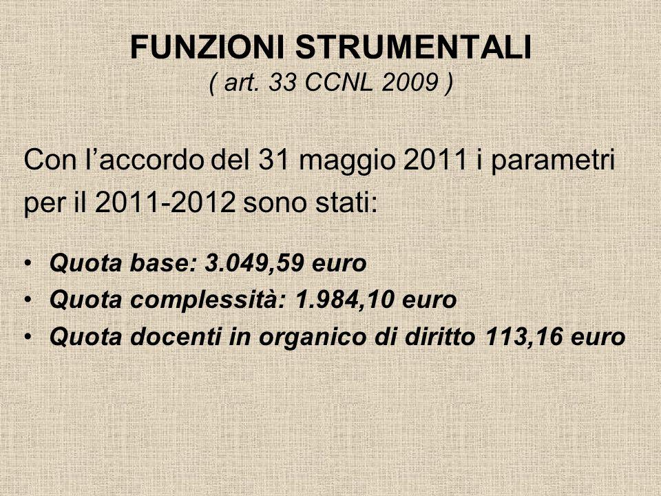 FUNZIONI STRUMENTALI ( art. 33 CCNL 2009 ) Con laccordo del 31 maggio 2011 i parametri per il 2011-2012 sono stati: Quota base: 3.049,59 euro Quota co