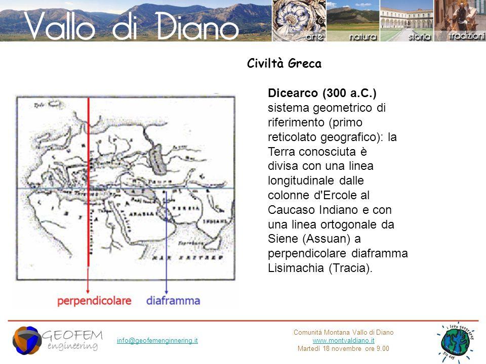 Comunità Montana Vallo di Diano www.montvaldiano.it Martedì 18 novembre ore 9.00 info@geofemenginnering.it Dicearco (300 a.C.) sistema geometrico di r