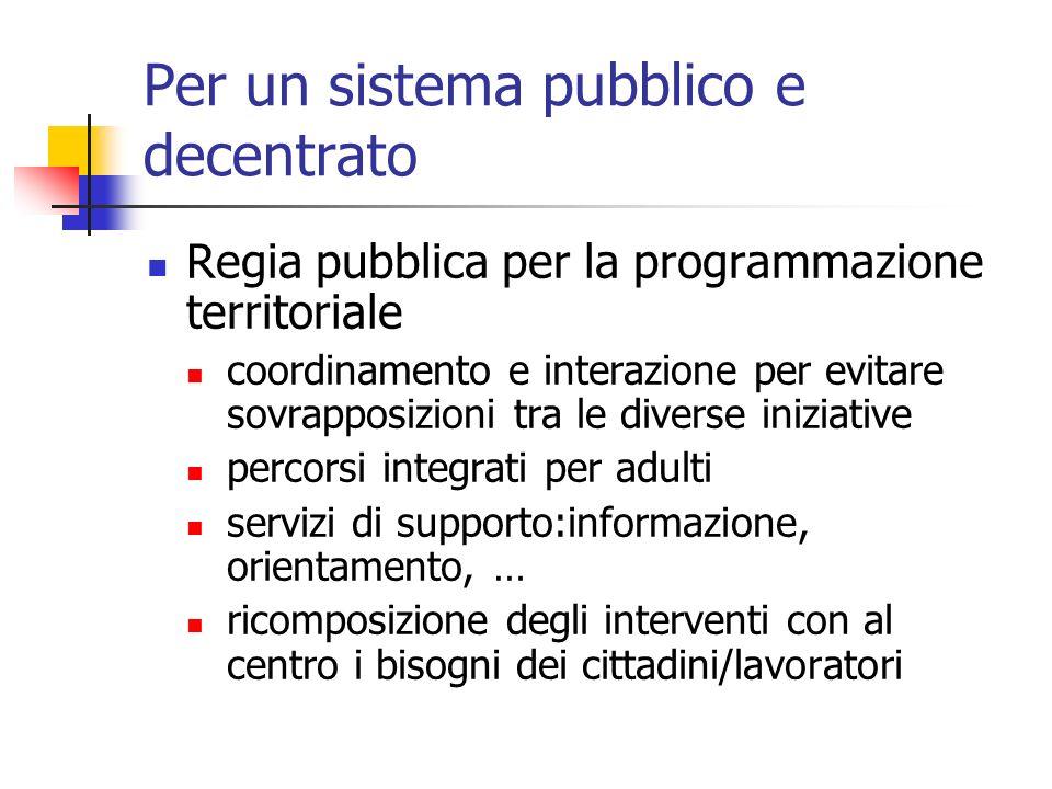 Per un sistema pubblico e decentrato Regia pubblica per la programmazione territoriale coordinamento e interazione per evitare sovrapposizioni tra le diverse iniziative percorsi integrati per adulti servizi di supporto:informazione, orientamento, … ricomposizione degli interventi con al centro i bisogni dei cittadini/lavoratori