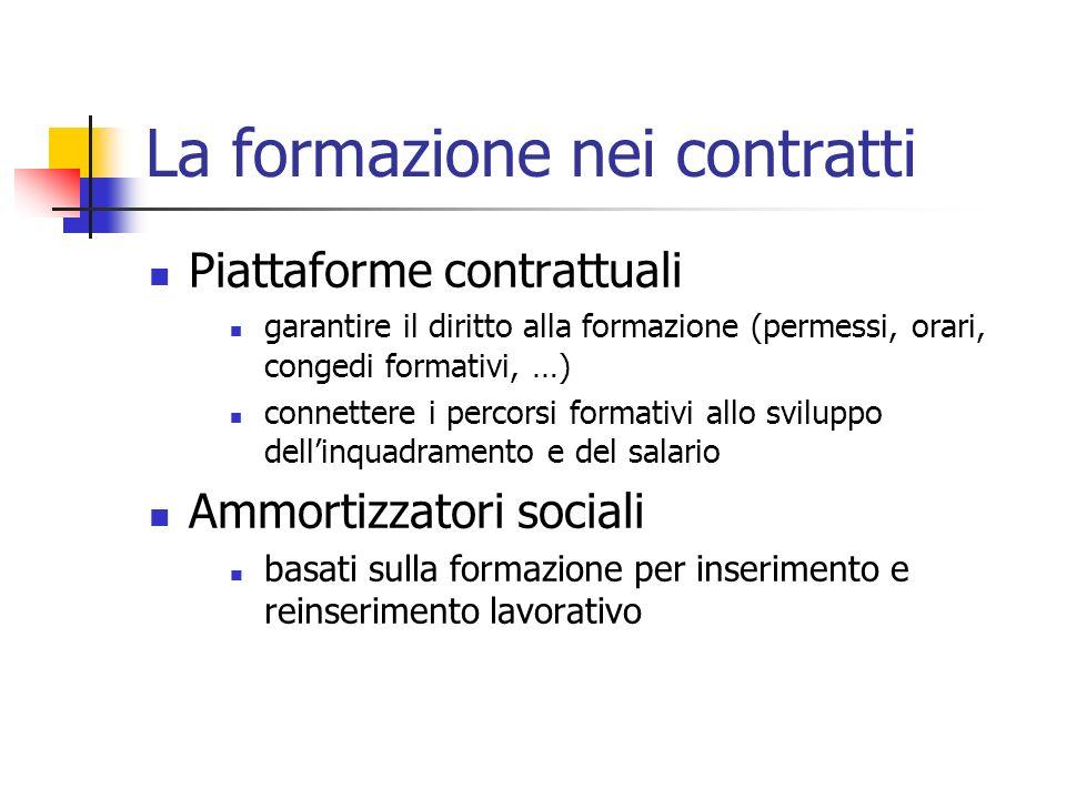 La formazione nei contratti Piattaforme contrattuali garantire il diritto alla formazione (permessi, orari, congedi formativi, …) connettere i percors