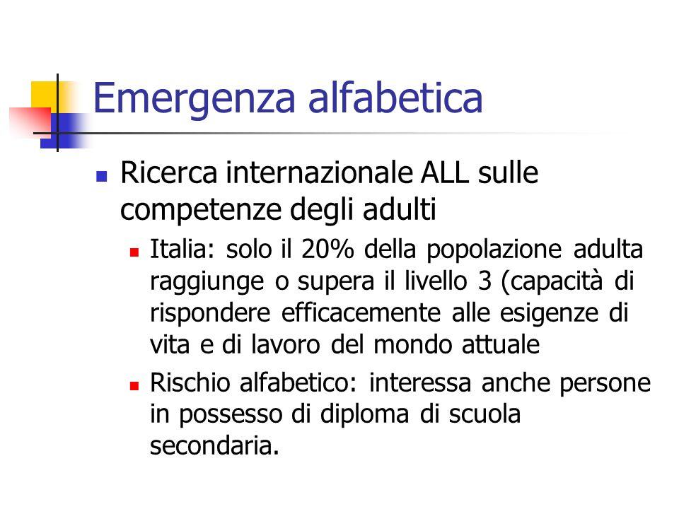 Emergenza alfabetica Ricerca internazionale ALL sulle competenze degli adulti Italia: solo il 20% della popolazione adulta raggiunge o supera il livel