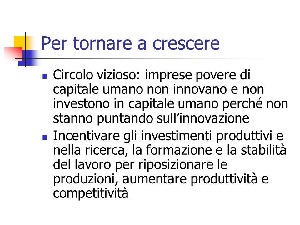 Per tornare a crescere Circolo vizioso: imprese povere di capitale umano non innovano e non investono in capitale umano perché non stanno puntando sul